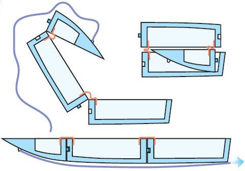 как самому сделать лодку из фанеры