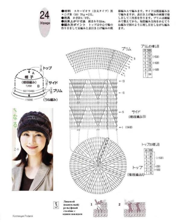 Вязание схемы теплая шапка женская