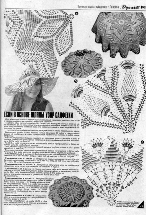 Шляпки вязаные женские с описанием и фото крючком