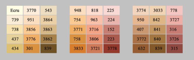 Сочетание цветов в интерьере. 132 фото цветовых сочетаний