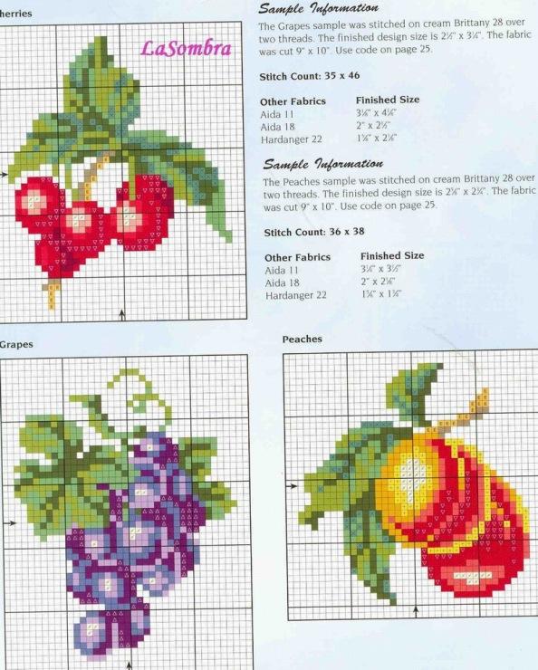 Вышивка крестом бесплатные схемы овощей и фруктов