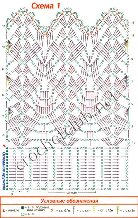 Шарф, снуд и палантин спицами или крючком - Вязание крючком Подробное описание вязания, схемы и узоры на портале о