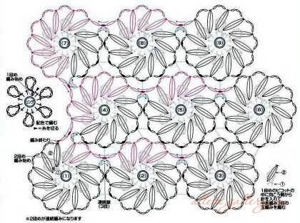 Вязание крючкомцветы схемы узоры 81