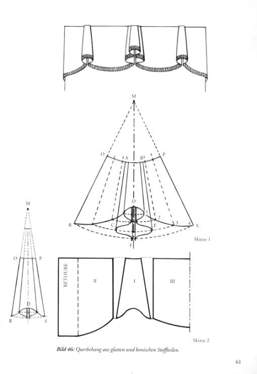 Как сшить ламбрекен колокольчик
