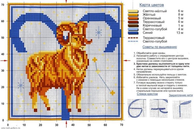 Схема вышивок знаки зодиака
